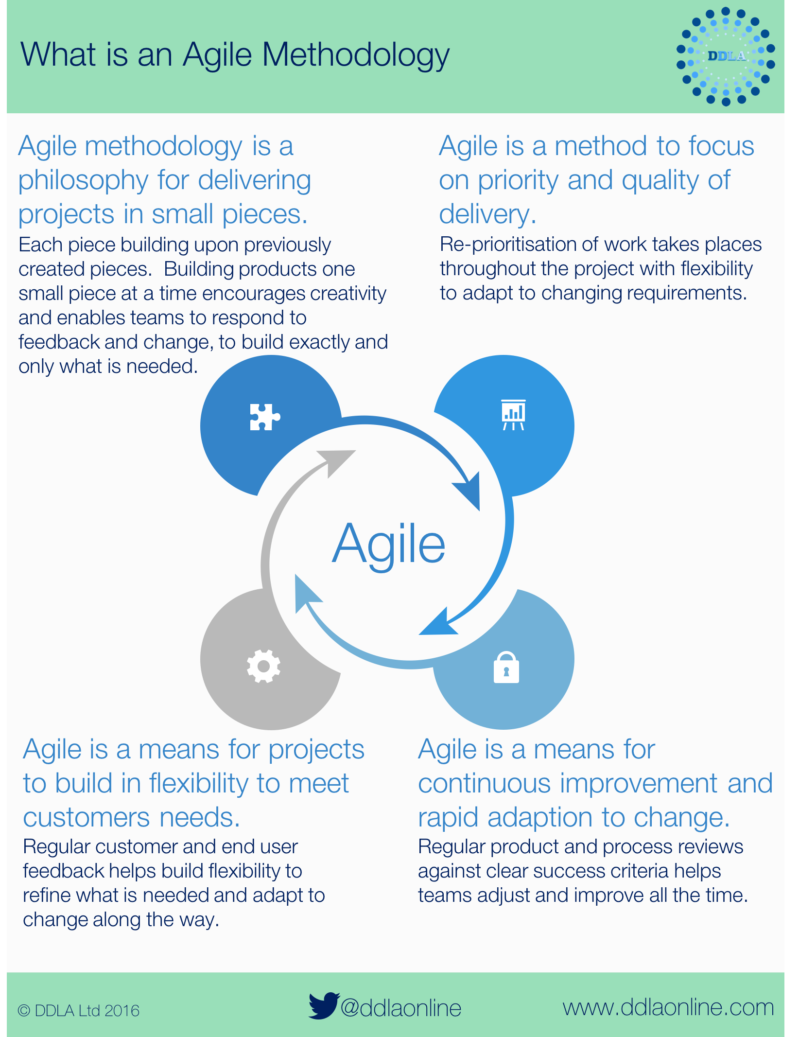 agile methodology pdf for you to download - What Is Agile Methodology Pdf